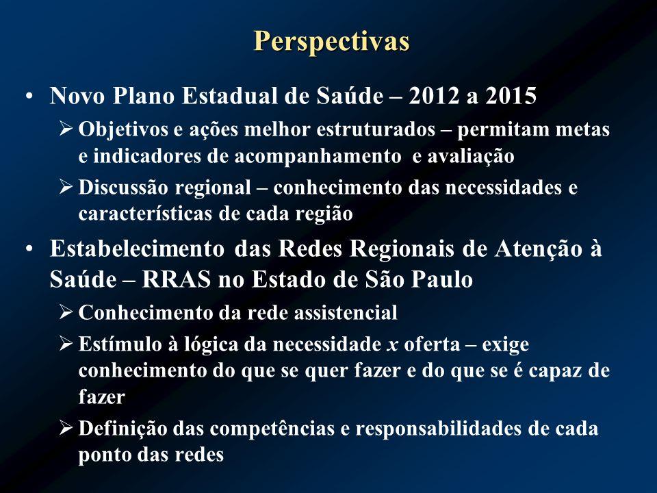 Perspectivas Novo Plano Estadual de Saúde – 2012 a 2015 Objetivos e ações melhor estruturados – permitam metas e indicadores de acompanhamento e avali