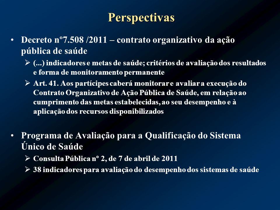 Perspectivas Decreto nº7.508 /2011 – contrato organizativo da ação pública de saúde (...) indicadores e metas de saúde; critérios de avaliação dos res