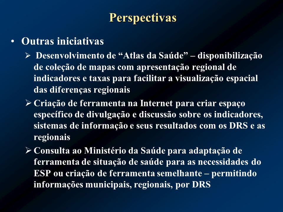 Perspectivas Outras iniciativas Desenvolvimento de Atlas da Saúde – disponibilização de coleção de mapas com apresentação regional de indicadores e ta