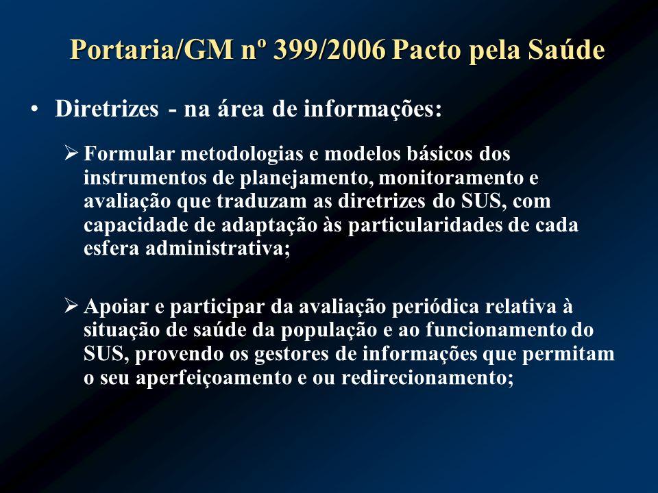 Portaria/GM nº 399/2006 Pacto pela Saúde Diretrizes - na área de informações: Formular metodologias e modelos básicos dos instrumentos de planejamento