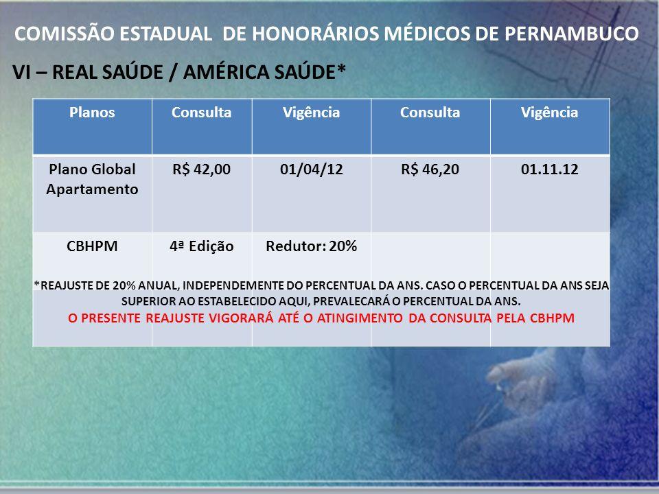COMISSÃO ESTADUAL DE HONORÁRIOS MÉDICOS DE PERNAMBUCO VI – REAL SAÚDE / AMÉRICA SAÚDE* PlanosConsultaVigênciaConsultaVigência Plano Global Apartamento