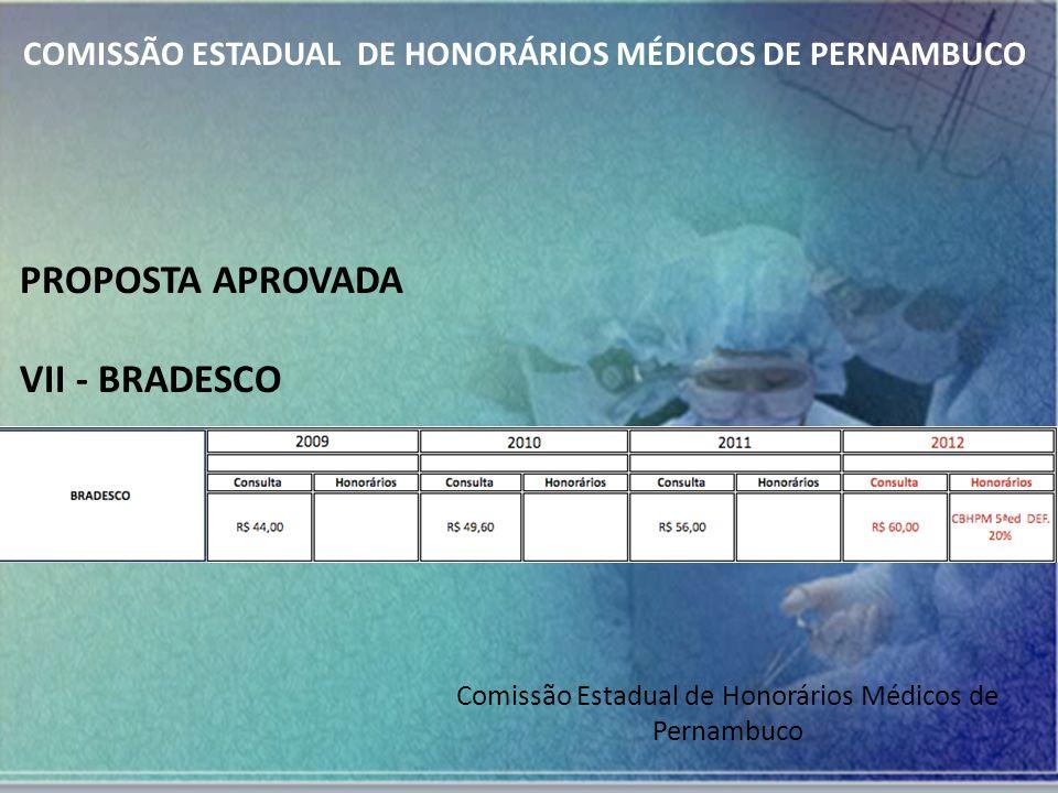 Comissão Estadual de Honorários Médicos de Pernambuco COMISSÃO ESTADUAL DE HONORÁRIOS MÉDICOS DE PERNAMBUCO PROPOSTA APROVADA VII - BRADESCO