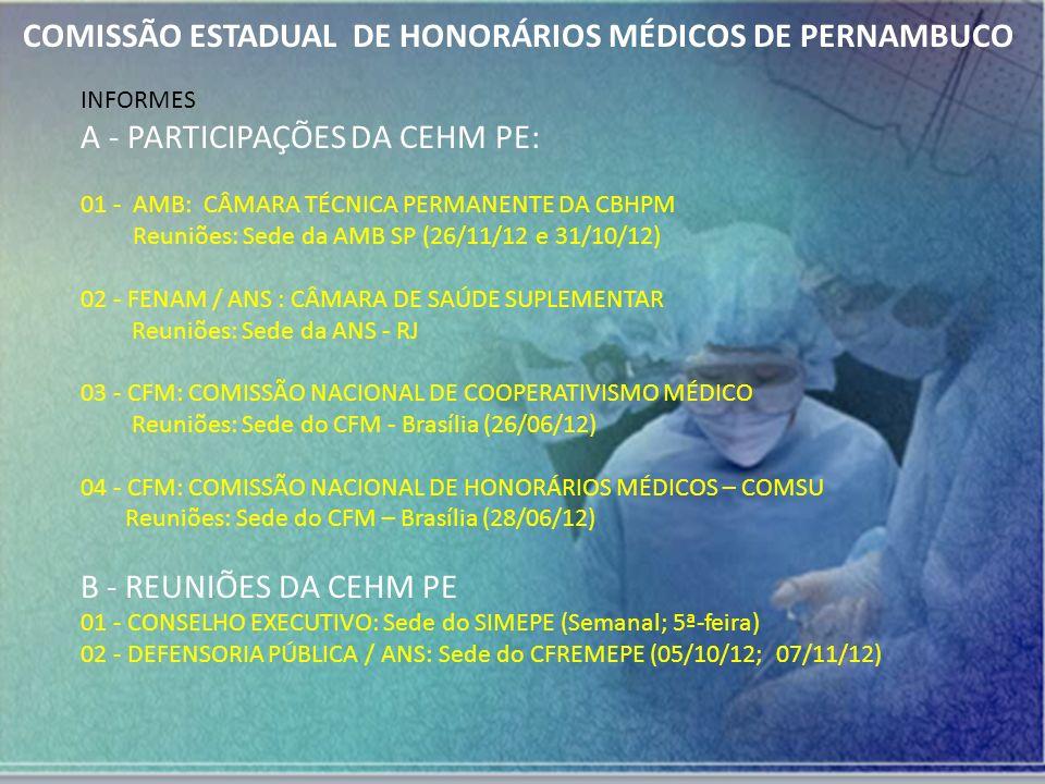 COMISSÃO ESTADUAL DE HONORÁRIOS MÉDICOS DE PERNAMBUCO INFORMES A - PARTICIPAÇÕES DA CEHM PE: 01 - AMB: CÂMARA TÉCNICA PERMANENTE DA CBHPM Reuniões: Se