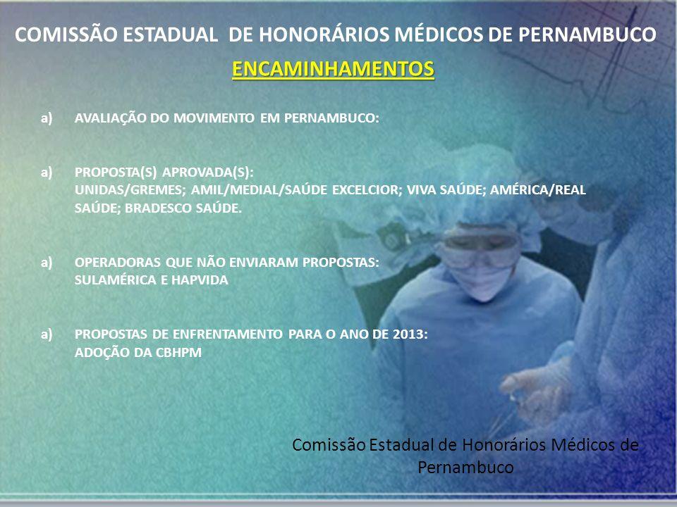 Comissão Estadual de Honorários Médicos de Pernambuco ENCAMINHAMENTOS a)AVALIAÇÃO DO MOVIMENTO EM PERNAMBUCO: a)PROPOSTA(S) APROVADA(S): UNIDAS/GREMES