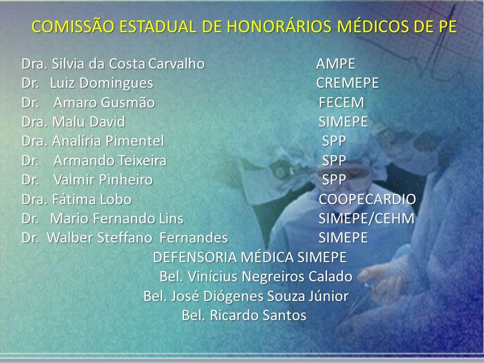 COMISSÃO ESTADUAL DE HONORÁRIOS MÉDICOS DE PE Dra. Silvia da Costa Carvalho AMPE Dr. Luiz Domingues CREMEPE Dr. Amaro Gusmão FECEM Dra. Malu David SIM