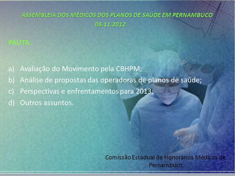 Comissão Estadual de Honorários Médicos de Pernambuco ENCAMINHAMENTOS a)AVALIAÇÃO DO MOVIMENTO EM PERNAMBUCO: a)PROPOSTA(S) APROVADA(S): UNIDAS/GREMES; AMIL/MEDIAL/SAÚDE EXCELCIOR; VIVA SAÚDE; AMÉRICA/REAL SAÚDE; BRADESCO SAÚDE.