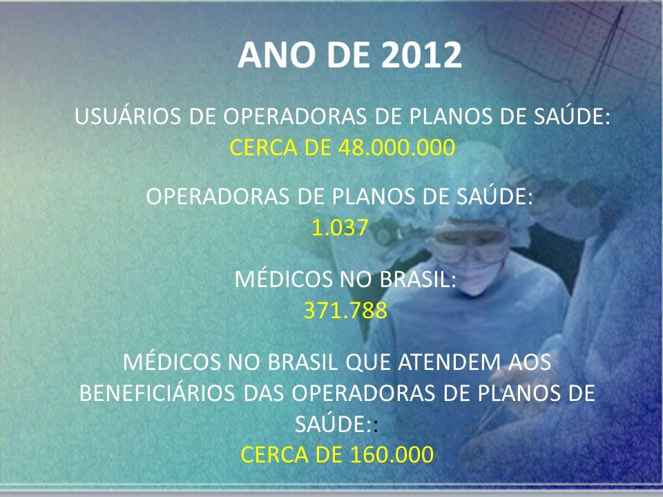 USUÁRIOS DE OPERADORAS DE PLANOS DE SAÚDE: CERCA DE 48.000.000 MÉDICOS NO BRASIL: 371.788 ANO DE 2012 MÉDICOS NO BRASIL QUE ATENDEM AOS BENEFICIÁRIOS