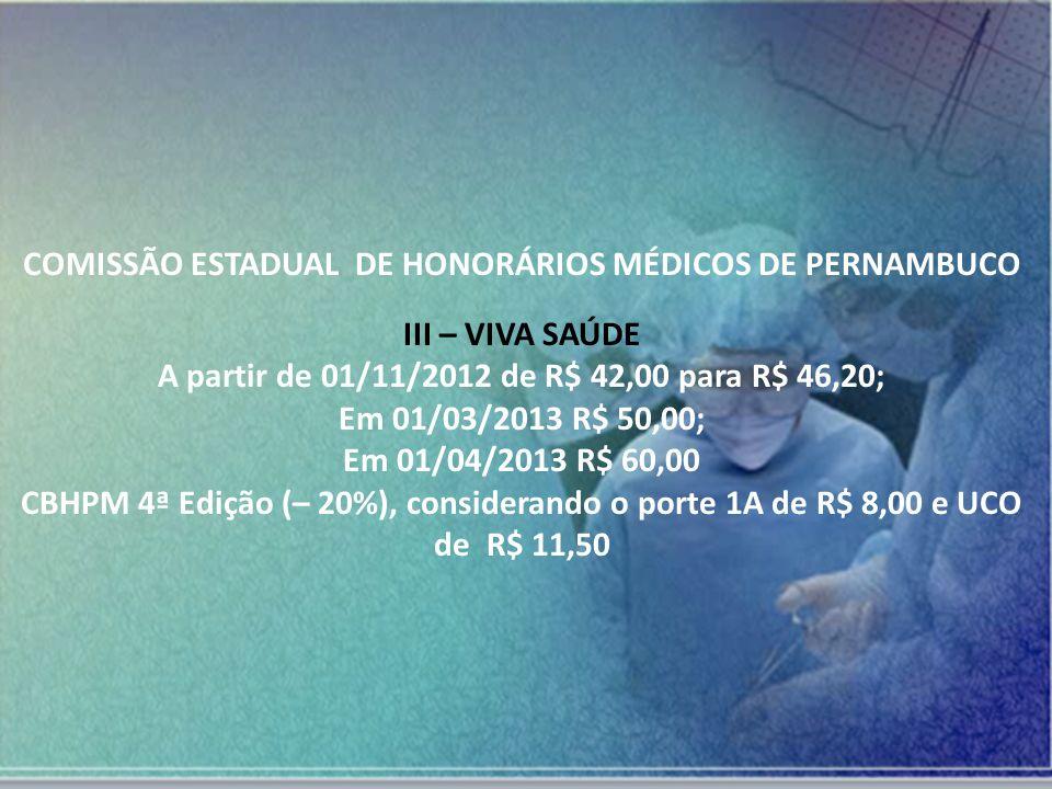 COMISSÃO ESTADUAL DE HONORÁRIOS MÉDICOS DE PERNAMBUCO III – VIVA SAÚDE A partir de 01/11/2012 de R$ 42,00 para R$ 46,20; Em 01/03/2013 R$ 50,00; Em 01