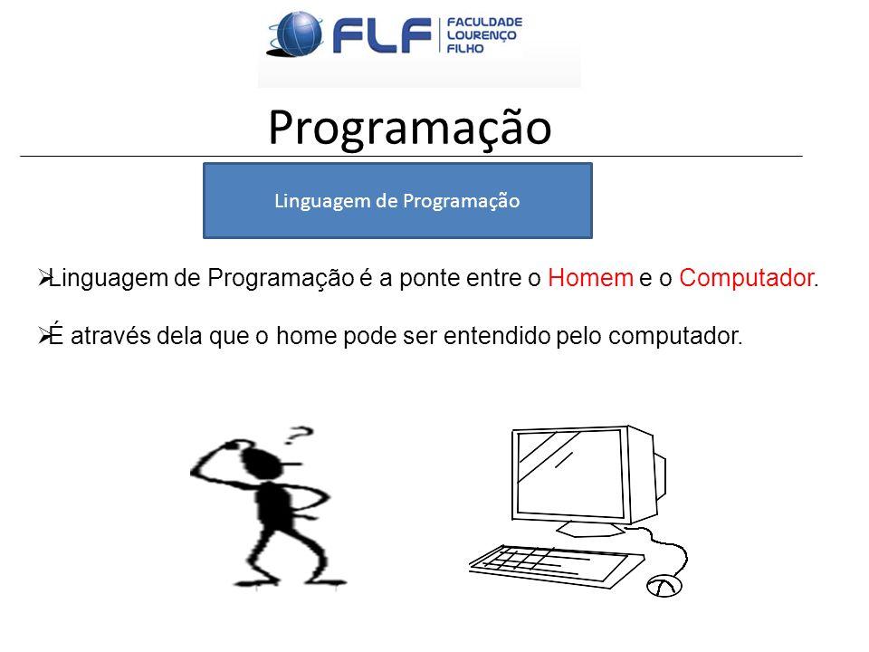 Programação Linguagem de Programação é a ponte entre o Homem e o Computador. É através dela que o home pode ser entendido pelo computador. Linguagem d
