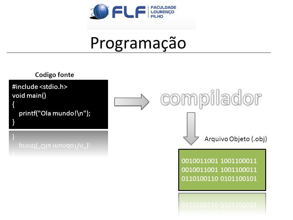 Programação Codigo fonte Arquivo Objeto (.obj)
