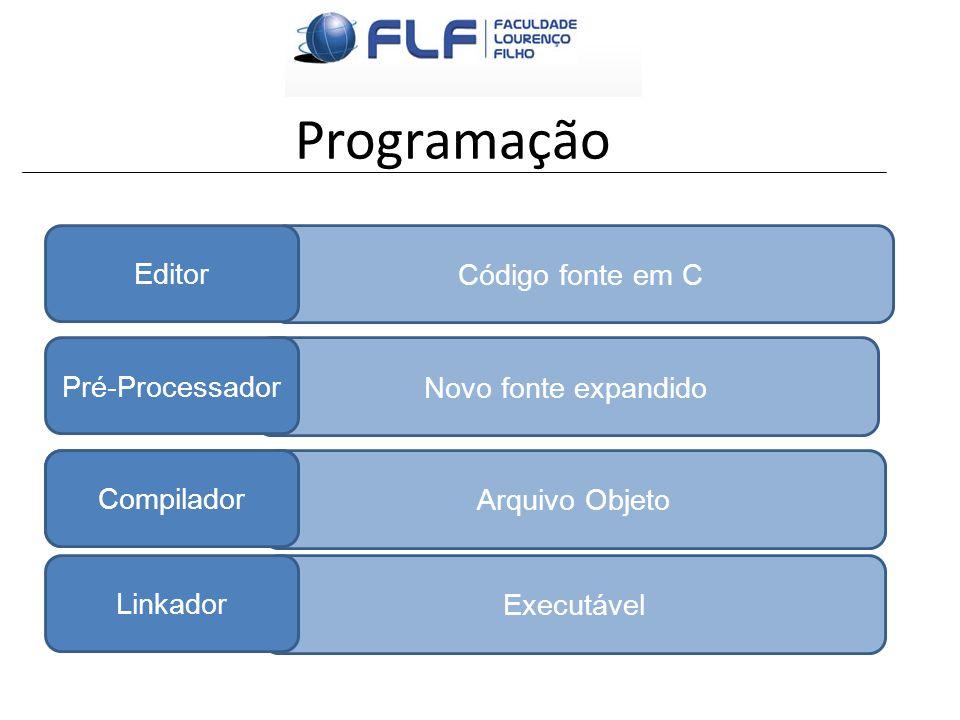 Programação Código fonte em C Editor Novo fonte expandido Pré-Processador Executável Linkador Arquivo Objeto Compilador