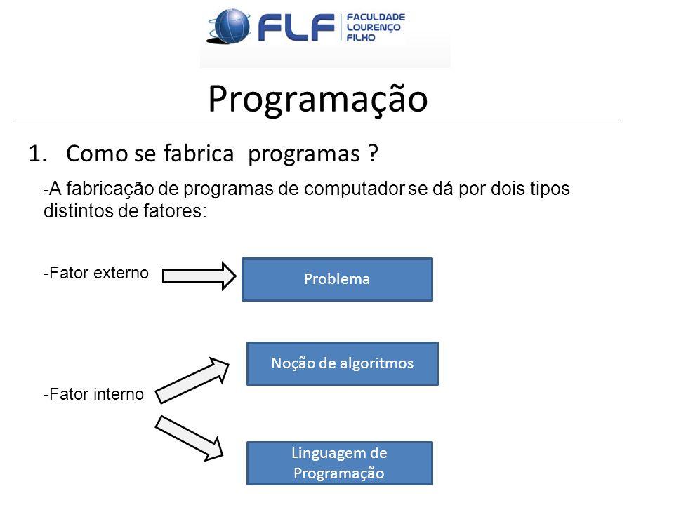Programação Noção de algoritmos Definições: Um conjunto finito de regras que provê uma seqüência de operações para resolver um tipo de problema específico [KNUTH] Seqüência ordenada, e não ambígua, de passos que levam à solução de um dado problema [TREMBLAY]