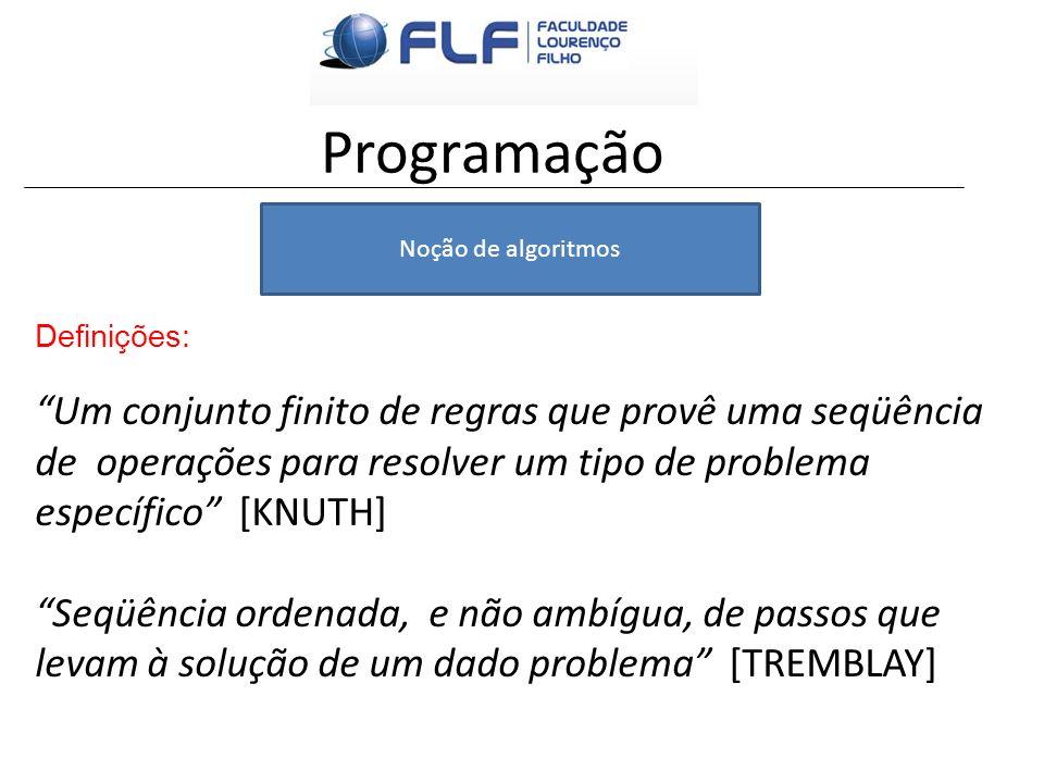 Programação Noção de algoritmos Definições: Um conjunto finito de regras que provê uma seqüência de operações para resolver um tipo de problema especí