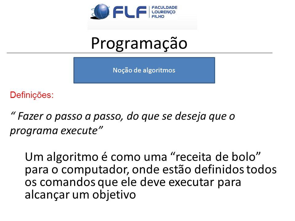 Programação Arquivo Objeto (.obj)Bibliotecas 0010011001 1001100011 0010011001 1001100011 0110100110 0101100101 Executavel.exe
