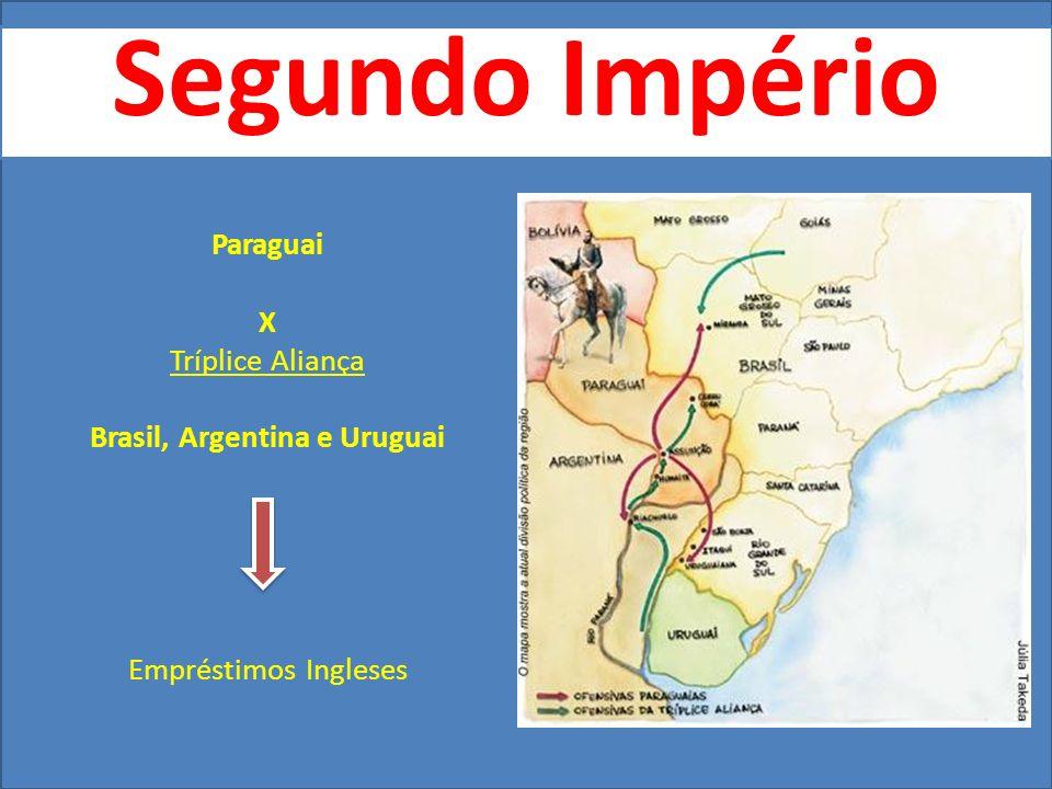 Segundo Império Paraguai X Tríplice Aliança Brasil, Argentina e Uruguai Empréstimos Ingleses