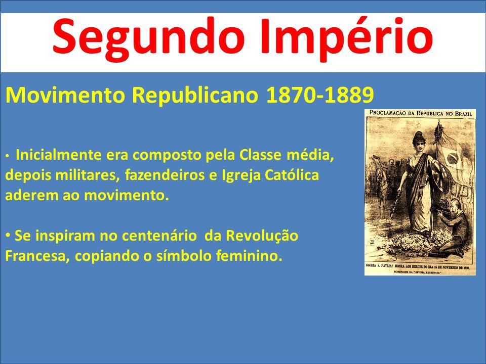 Segundo Império Movimento Republicano 1870-1889 Inicialmente era composto pela Classe média, depois militares, fazendeiros e Igreja Católica aderem ao movimento.