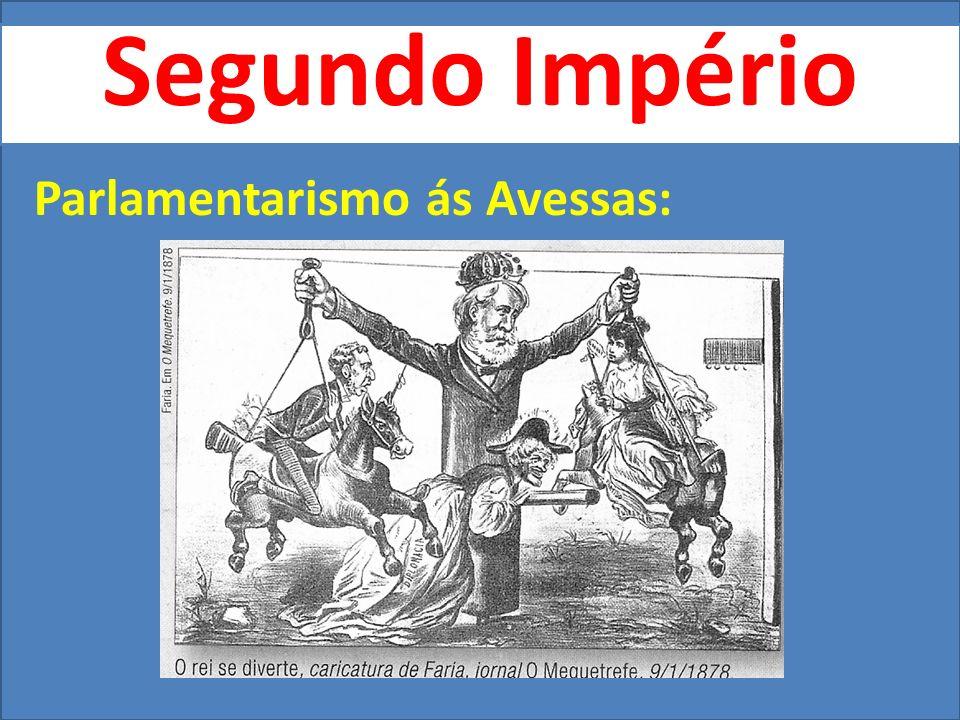 Segundo Império Parlamentarismo ás Avessas: