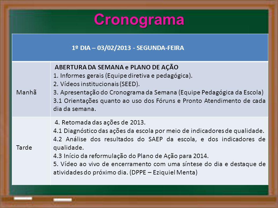 Cronograma 1º DIA – 03/02/2013 - SEGUNDA-FEIRA Manhã ABERTURA DA SEMANA e PLANO DE AÇÃO 1. Informes gerais (Equipe diretiva e pedagógica). 2. Vídeos i