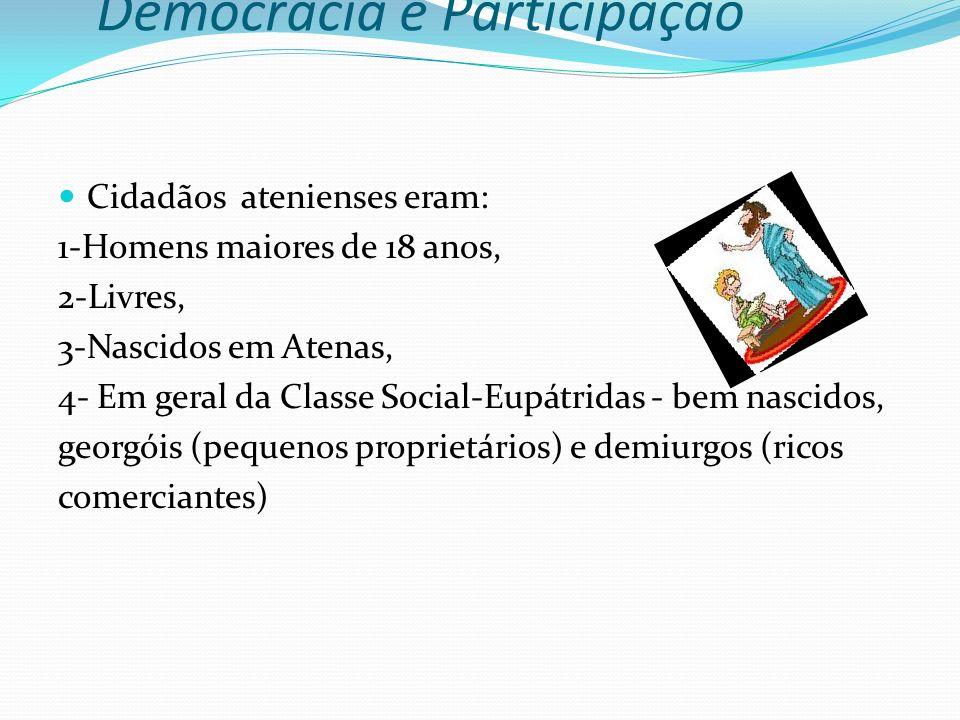 Democracia e Participação Cidadãos atenienses eram: 1-Homens maiores de 18 anos, 2-Livres, 3-Nascidos em Atenas, 4- Em geral da Classe Social-Eupátrid