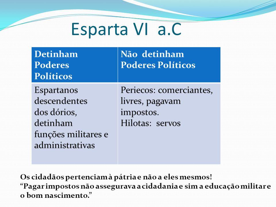 Esparta VI a.C Detinham Poderes Políticos Não detinham Poderes Políticos Espartanos descendentes dos dórios, detinham funções militares e administrati