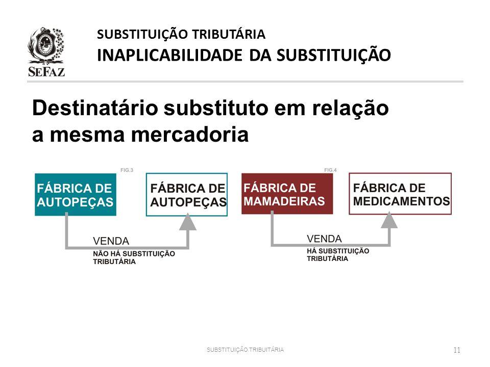 SUBSTITUIÇÃO TRIBUTÁRIA INAPLICABILIDADE DA SUBSTITUIÇÃO 11 Destinatário substituto em relação a mesma mercadoria SUBSTITUIÇÃO TRIBUITÁRIA