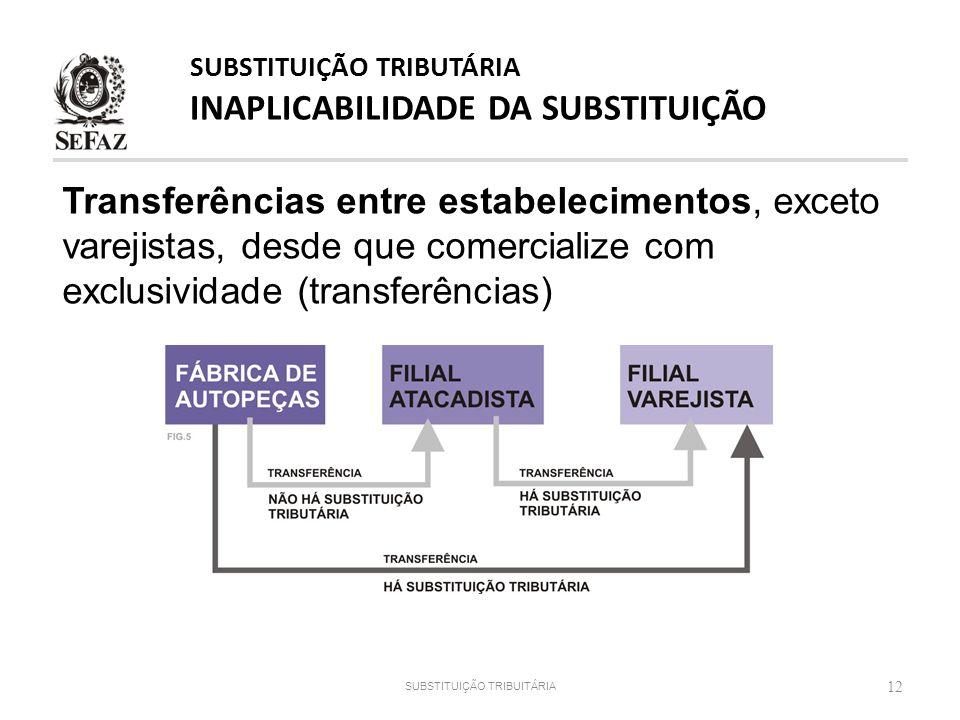 12 Transferências entre estabelecimentos, exceto varejistas, desde que comercialize com exclusividade (transferências) SUBSTITUIÇÃO TRIBUITÁRIA SUBSTI