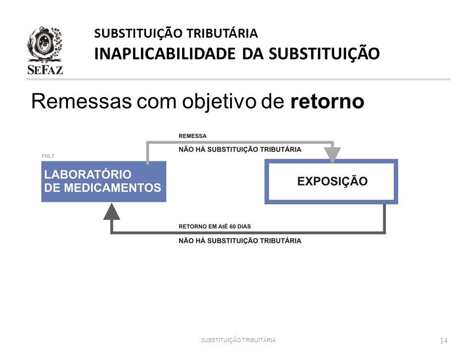 14 Remessas com objetivo de retorno SUBSTITUIÇÃO TRIBUITÁRIA SUBSTITUIÇÃO TRIBUTÁRIA INAPLICABILIDADE DA SUBSTITUIÇÃO