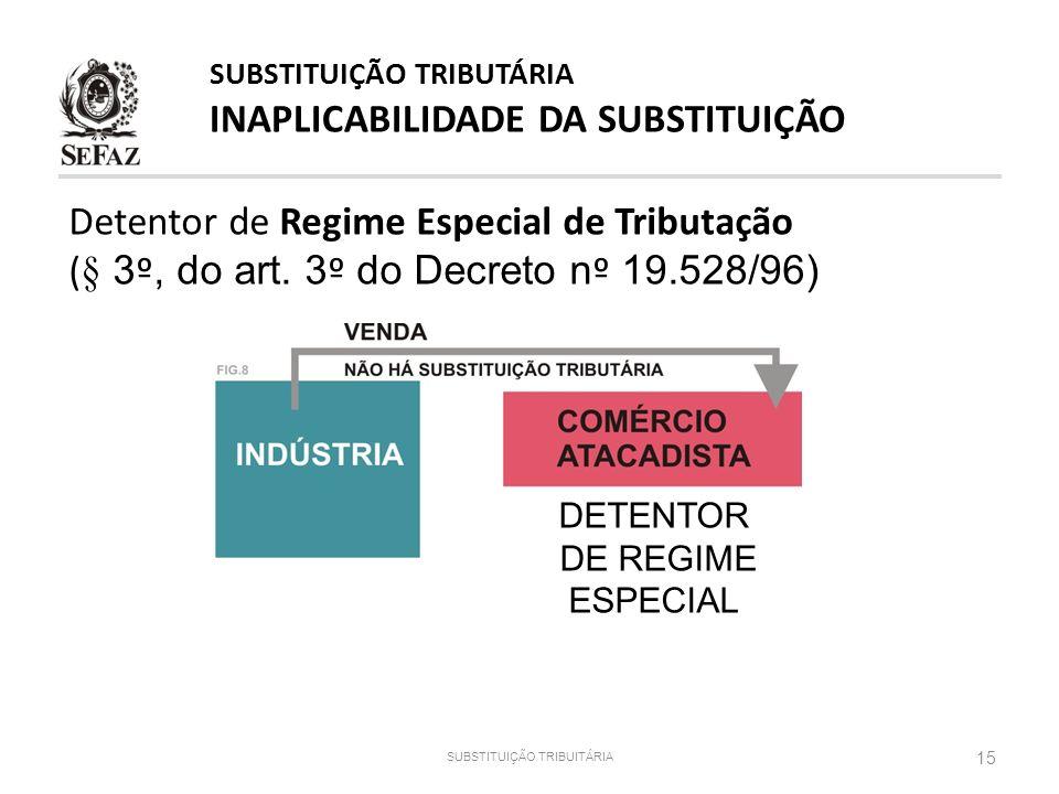 Detentor de Regime Especial de Tributação ( § 3 º, do art. 3 º do Decreto n º 19.528/96) 15 SUBSTITUIÇÃO TRIBUITÁRIA SUBSTITUIÇÃO TRIBUTÁRIA INAPLICAB