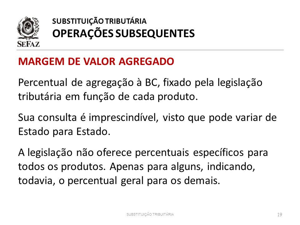 MARGEM DE VALOR AGREGADO Percentual de agregação à BC, fixado pela legislação tributária em função de cada produto. Sua consulta é imprescindível, vis