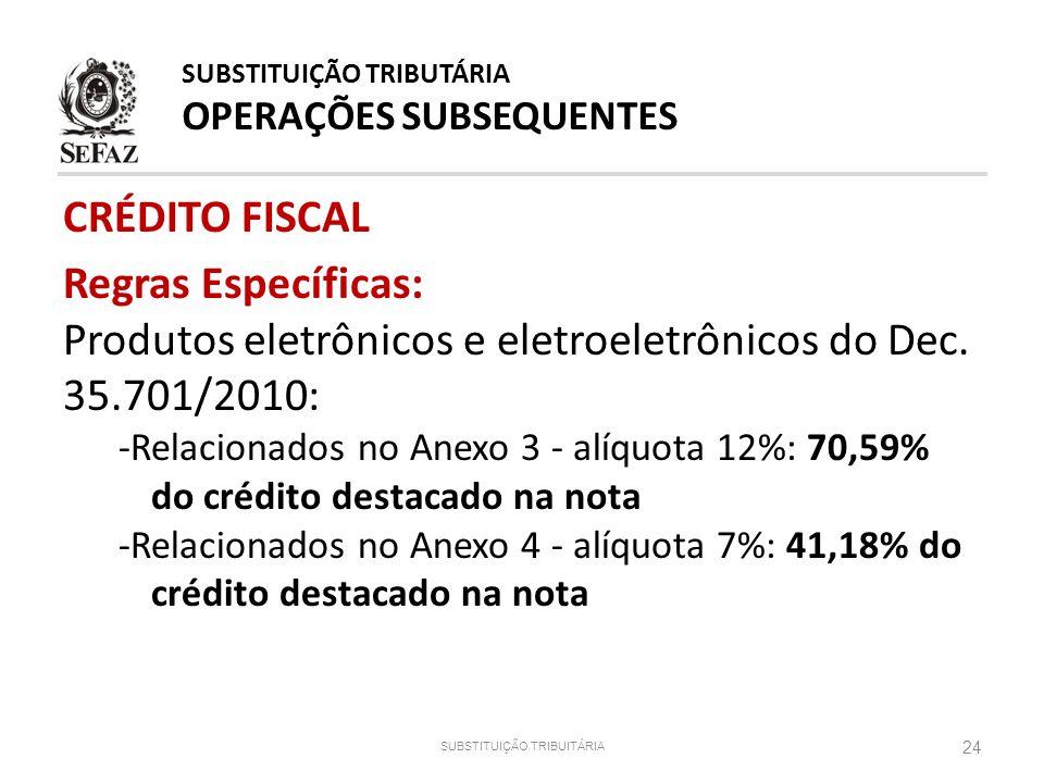 CRÉDITO FISCAL Regras Específicas: Produtos eletrônicos e eletroeletrônicos do Dec. 35.701/2010: -Relacionados no Anexo 3 - alíquota 12%: 70,59% do cr