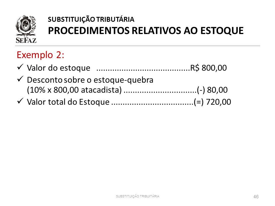 SUBSTITUIÇÃO TRIBUITÁRIA 46 Exemplo 2: Valor do estoque.........................................R$ 800,00 Desconto sobre o estoque-quebra (10% x 800,0