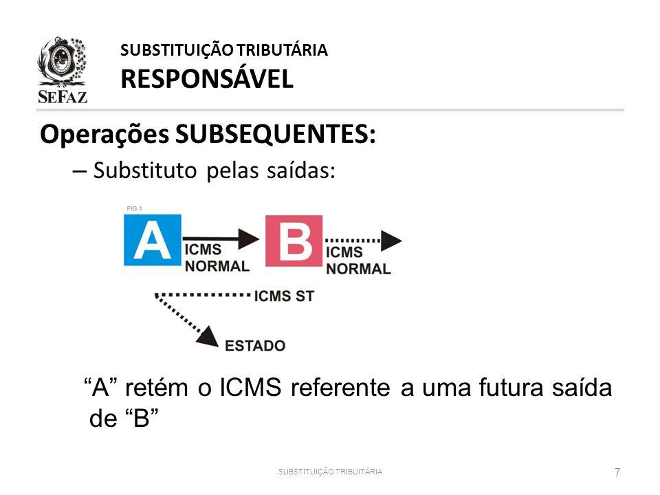Operações SUBSEQUENTES: – Substituto pelas saídas: 7 SUBSTITUIÇÃO TRIBUITÁRIA A retém o ICMS referente a uma futura saída de B SUBSTITUIÇÃO TRIBUTÁRIA