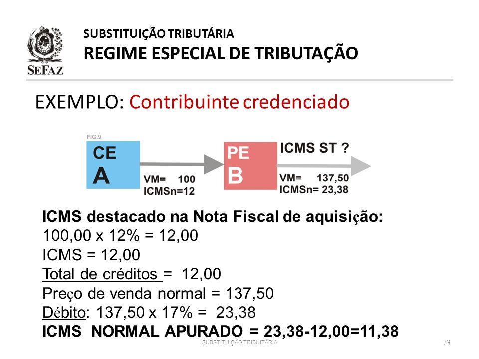 EXEMPLO: Contribuinte credenciado 73 ICMS destacado na Nota Fiscal de aquisi ç ão: 100,00 x 12% = 12,00 ICMS = 12,00 Total de créditos = 12,00 Pre ç o