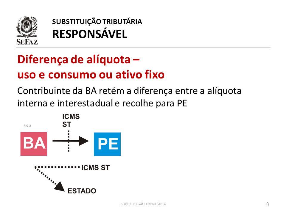 Diferença de alíquota – uso e consumo ou ativo fixo Contribuinte da BA retém a diferença entre a alíquota interna e interestadual e recolhe para PE 8