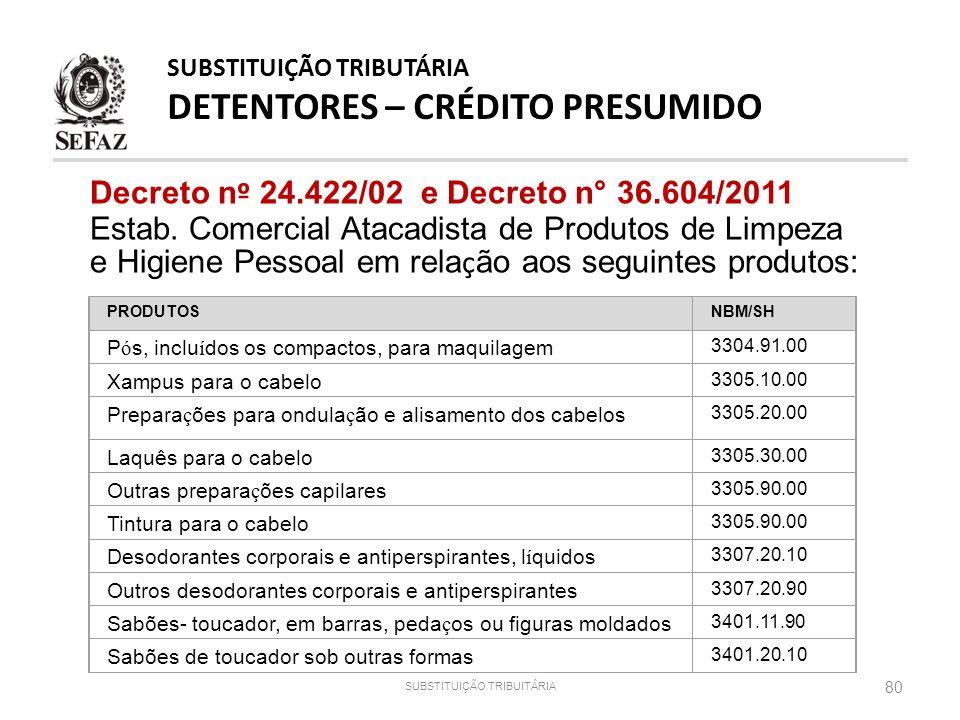 Decreto n º 24.422/02 e Decreto n° 36.604/2011 Estab. Comercial Atacadista de Produtos de Limpeza e Higiene Pessoal em rela ç ão aos seguintes produto