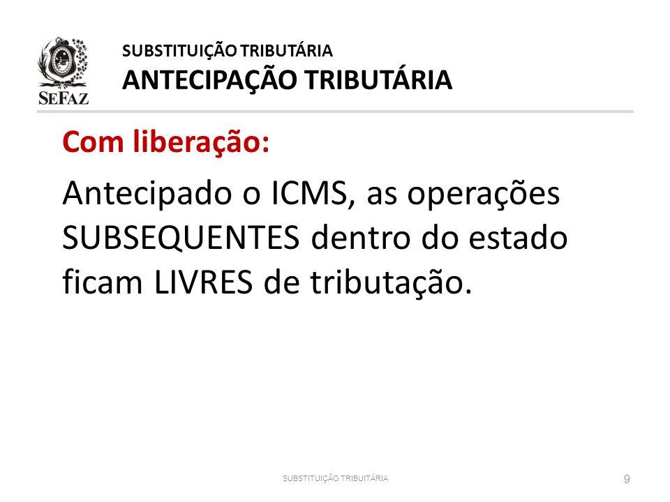 Com liberação: Antecipado o ICMS, as operações SUBSEQUENTES dentro do estado ficam LIVRES de tributação. 9 SUBSTITUIÇÃO TRIBUITÁRIA SUBSTITUIÇÃO TRIBU