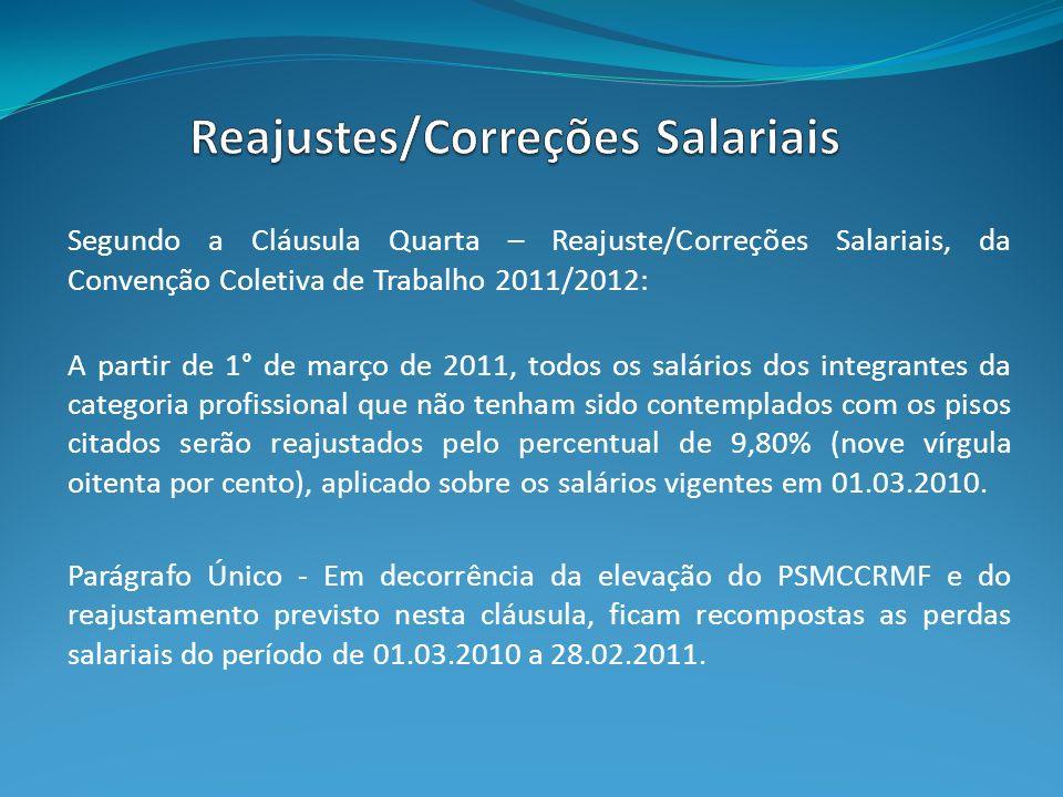 Segundo a Cláusula Quarta – Reajuste/Correções Salariais, da Convenção Coletiva de Trabalho 2011/2012: A partir de 1° de março de 2011, todos os salár