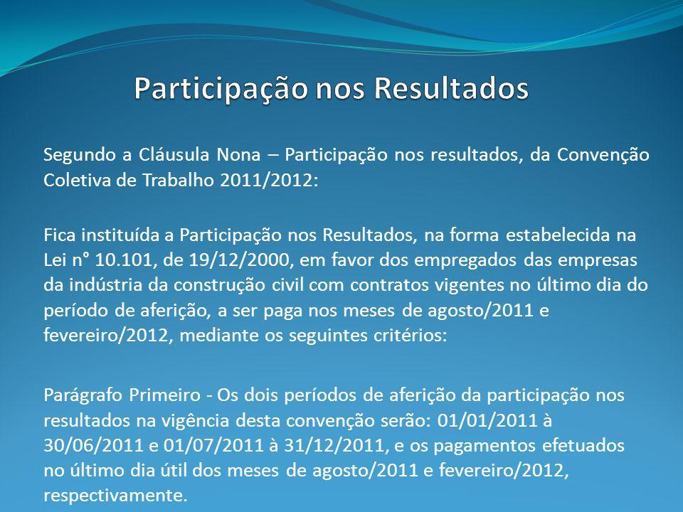 Segundo a Cláusula Nona – Participação nos resultados, da Convenção Coletiva de Trabalho 2011/2012: Fica instituída a Participação nos Resultados, na