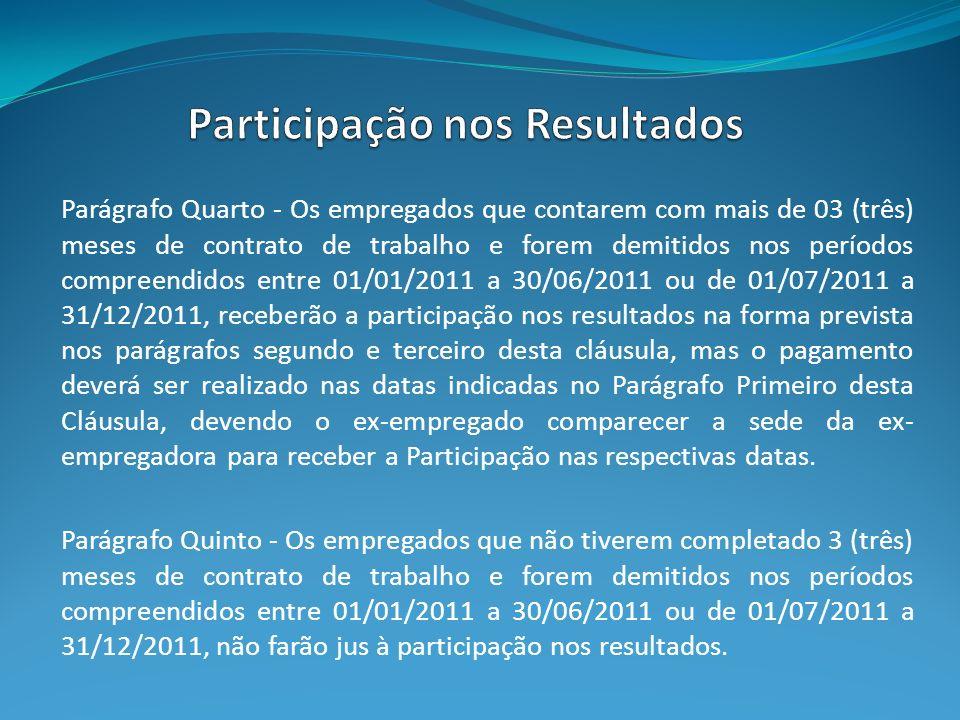 Parágrafo Quarto - Os empregados que contarem com mais de 03 (três) meses de contrato de trabalho e forem demitidos nos períodos compreendidos entre 0
