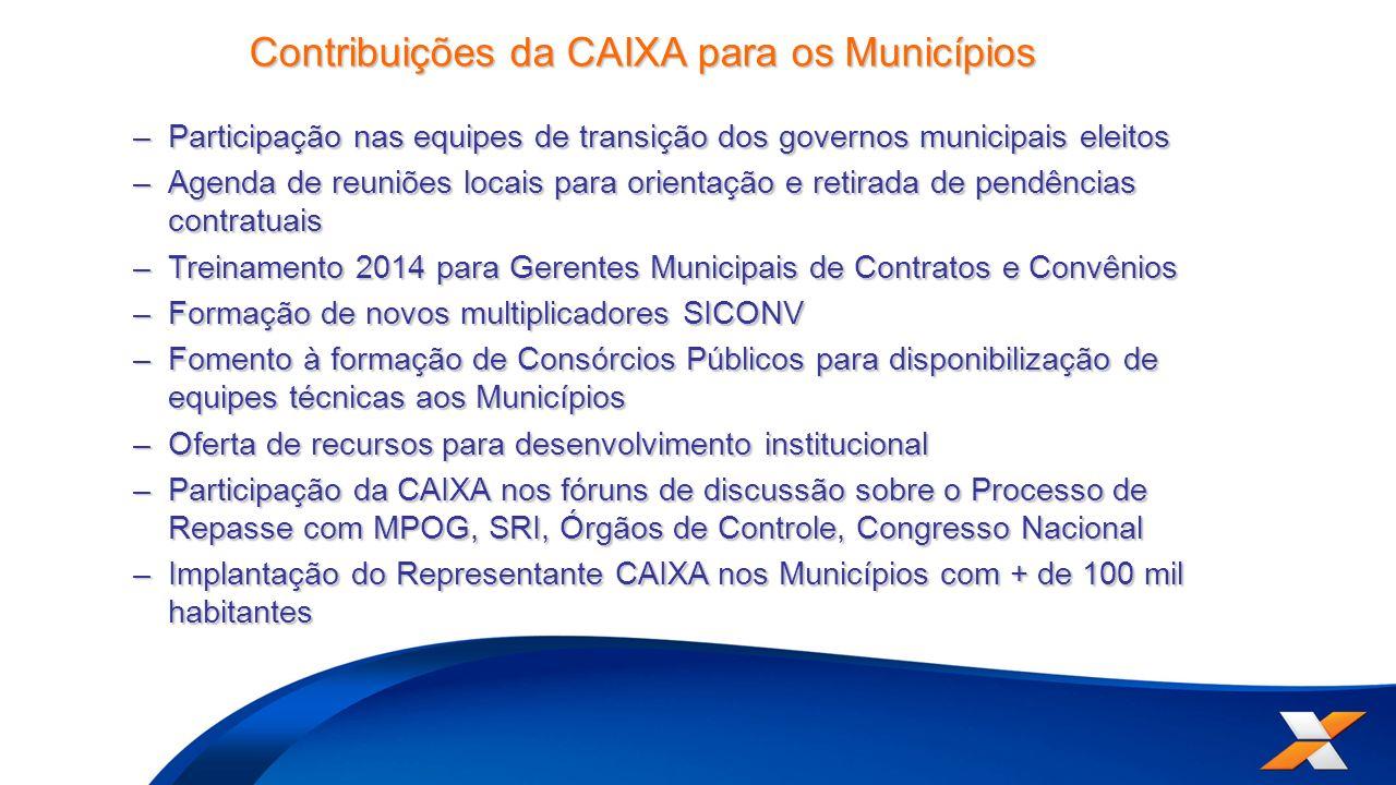Contribuições da CAIXA para os Municípios –Participação nas equipes de transição dos governos municipais eleitos –Agenda de reuniões locais para orien