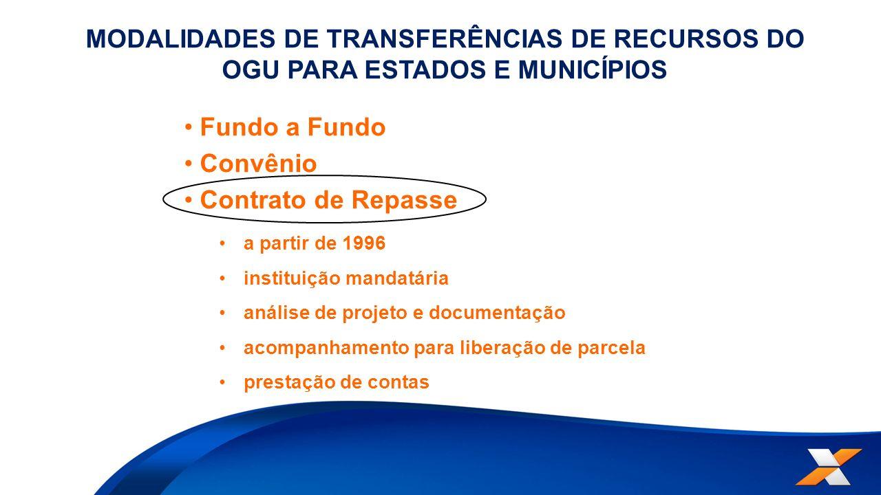 MODALIDADES DE TRANSFERÊNCIAS DE RECURSOS DO OGU PARA ESTADOS E MUNICÍPIOS Fundo a Fundo Convênio Contrato de Repasse a partir de 1996 instituição man