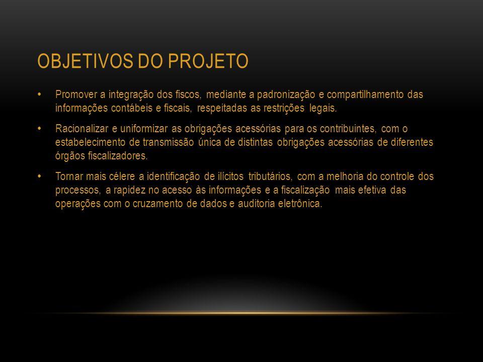NOTA FISCAL ELETRÔNICA Demais obrigatoriedades (Prot.