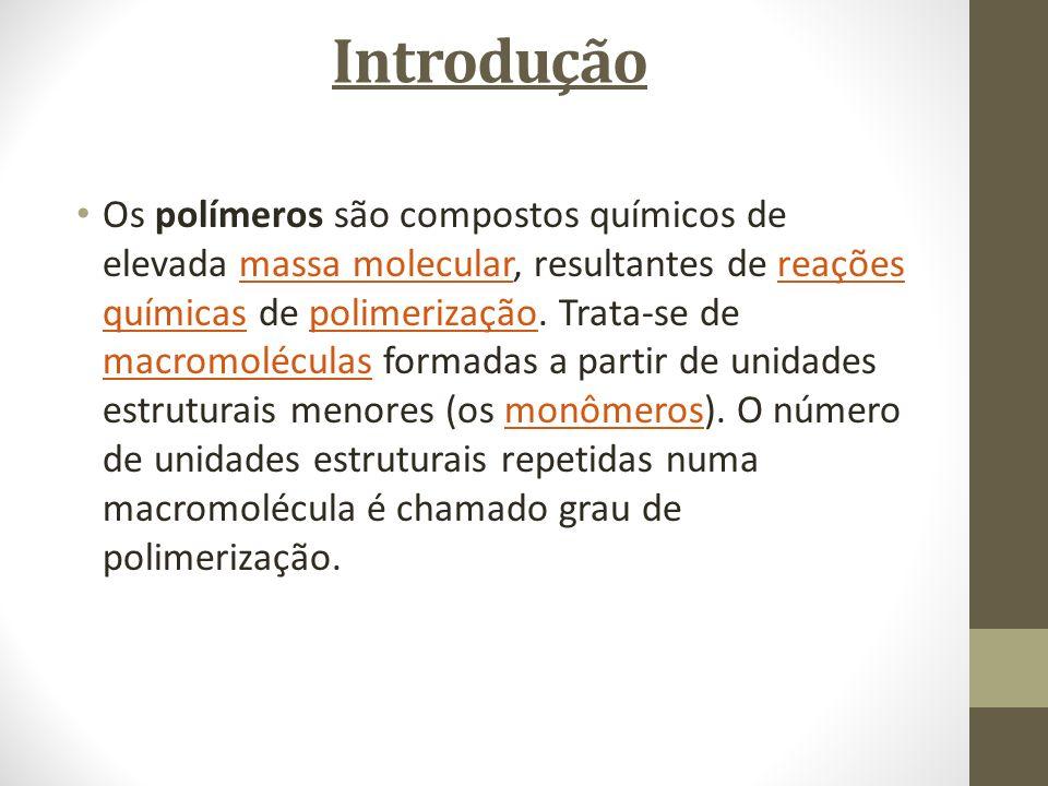 Introdução Os polímeros são compostos químicos de elevada massa molecular, resultantes de reações químicas de polimerização. Trata-se de macromolécula