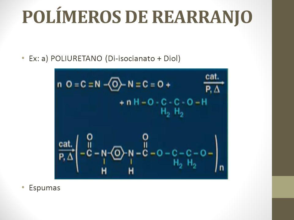 POLÍMEROS DE REARRANJO Ex: a) POLIURETANO (Di-isocianato + Diol) Espumas