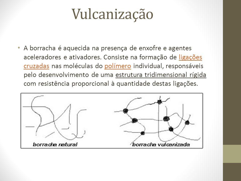 Vulcanização A borracha é aquecida na presença de enxofre e agentes aceleradores e ativadores. Consiste na formação de ligações cruzadas nas moléculas