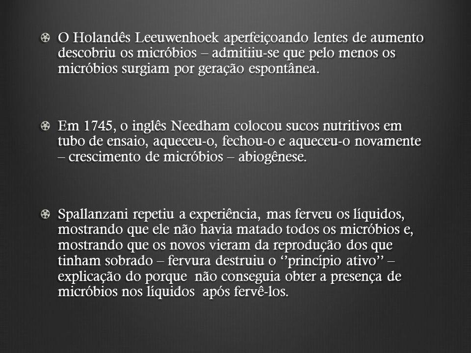 O Holandês Leeuwenhoek aperfeiçoando lentes de aumento descobriu os micróbios – admitiiu-se que pelo menos os micróbios surgiam por geração espontânea.