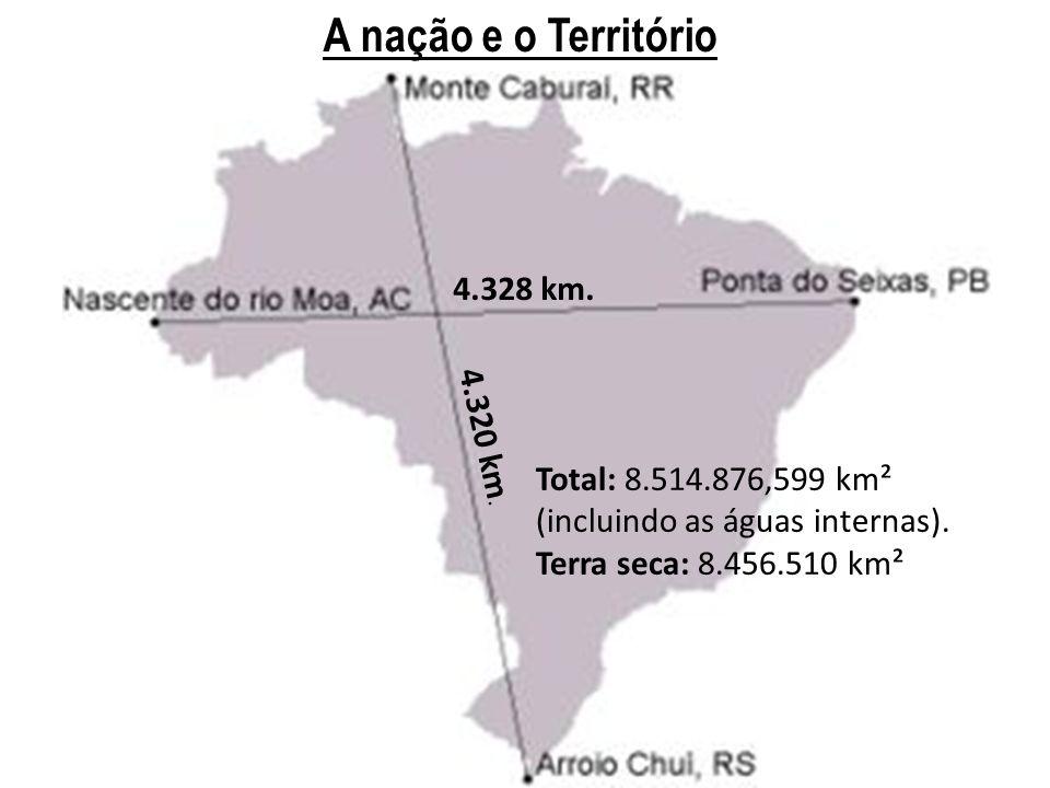 A nação e o Território Total: 8.514.876,599 km² (incluindo as águas internas). Terra seca: 8.456.510 km² 4.328 km. 4.320 km.