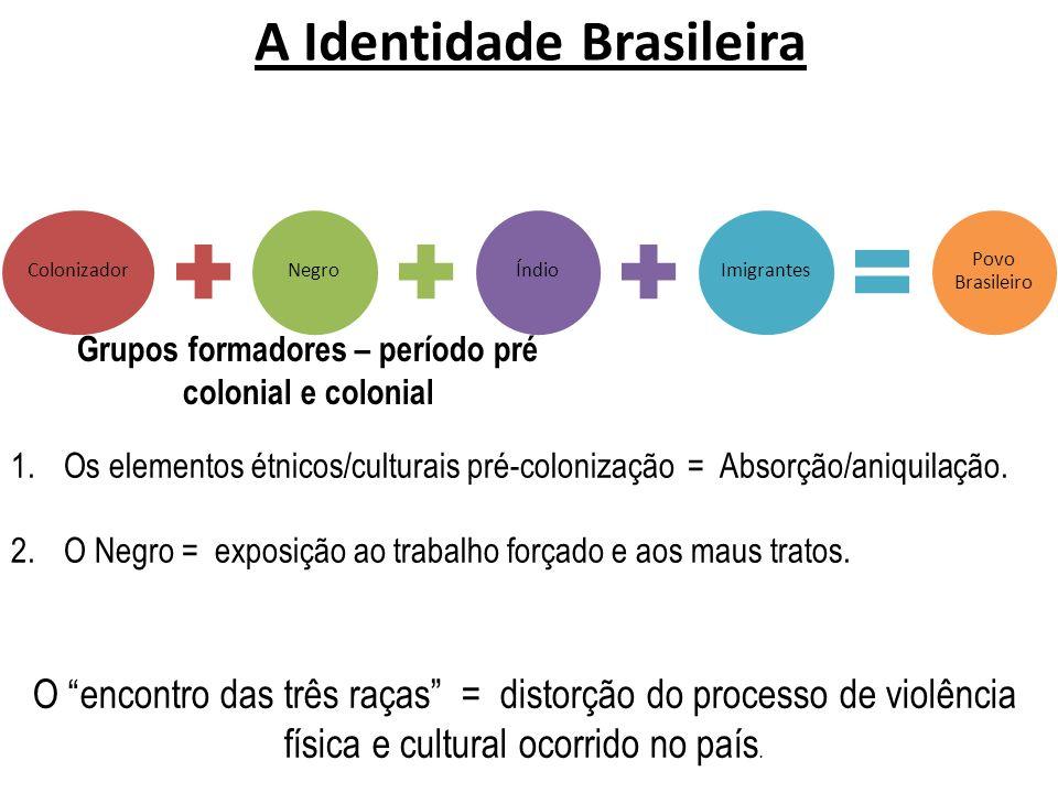 A Identidade Brasileira ColonizadorNegroÍndioImigrantes Povo Brasileiro Grupos formadores – período pré colonial e colonial 1.Os elementos étnicos/cul