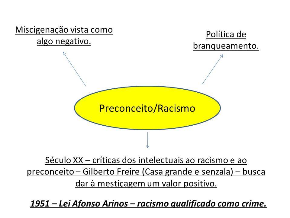 Preconceito/Racismo Miscigenação vista como algo negativo. Política de branqueamento. Século XX – críticas dos intelectuais ao racismo e ao preconceit