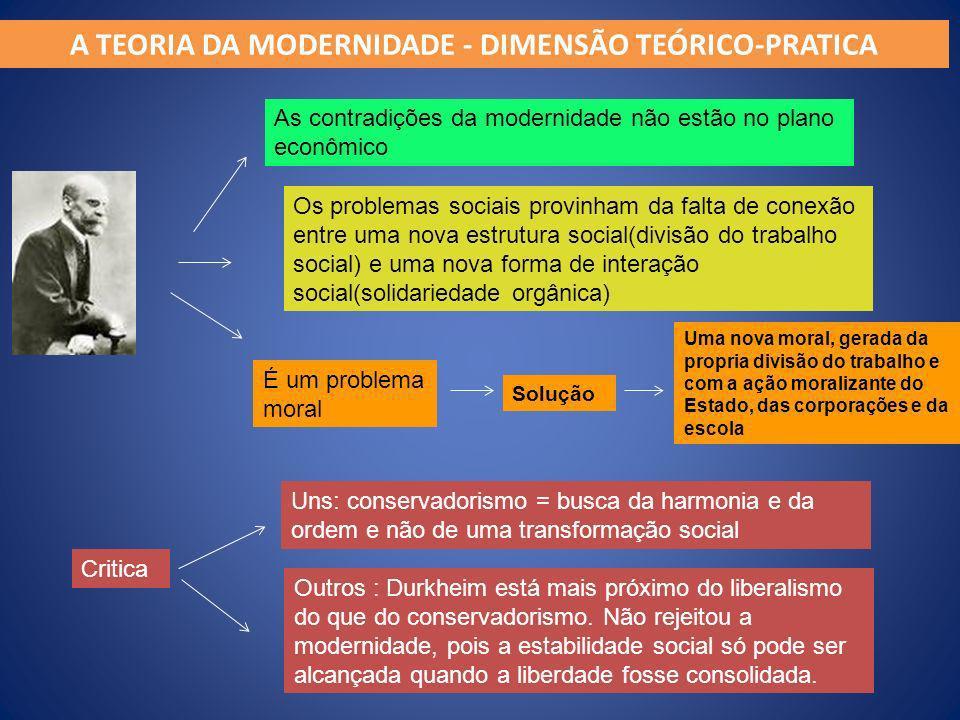 A TEORIA DA MODERNIDADE - DIMENSÃO TEÓRICO-PRATICA É um problema moral As contradições da modernidade não estão no plano econômico Solução Uma nova mo